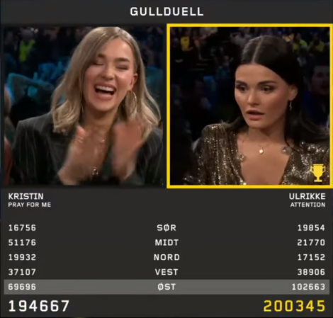 Ulrikke Brandstorp wins the Gold Duel ahead of Kristin Husøy - Norway Melodi Grand Prix Review
