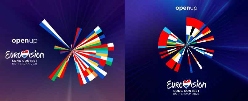 Rotterdam 2021 vs 2020 - Return Artists Battle - Eurovision Song Contest