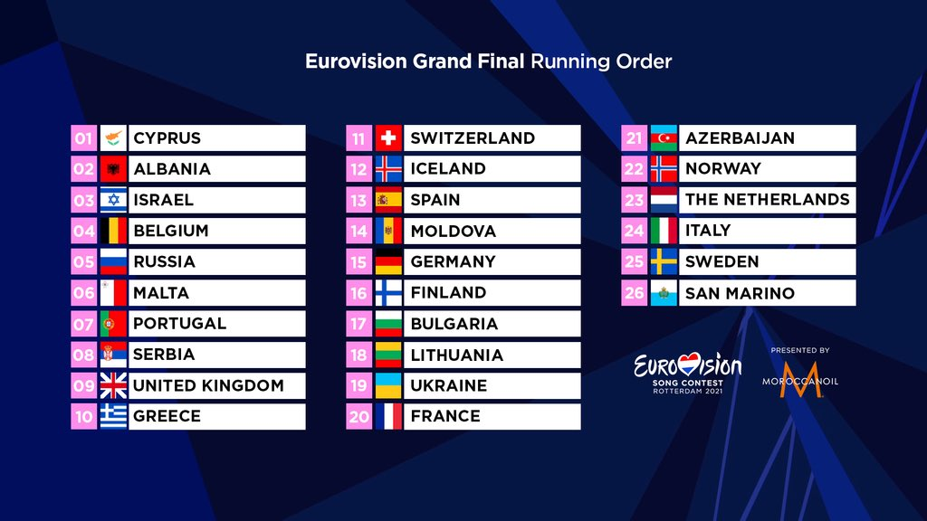 Grand Final Running Order - Preview Eurovision Song Contest Rotterdam 2021