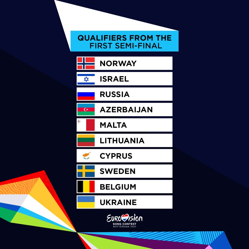 Qualifiers from the first semi final at Rotterdam 2021 - Eurovision Song Contest Review