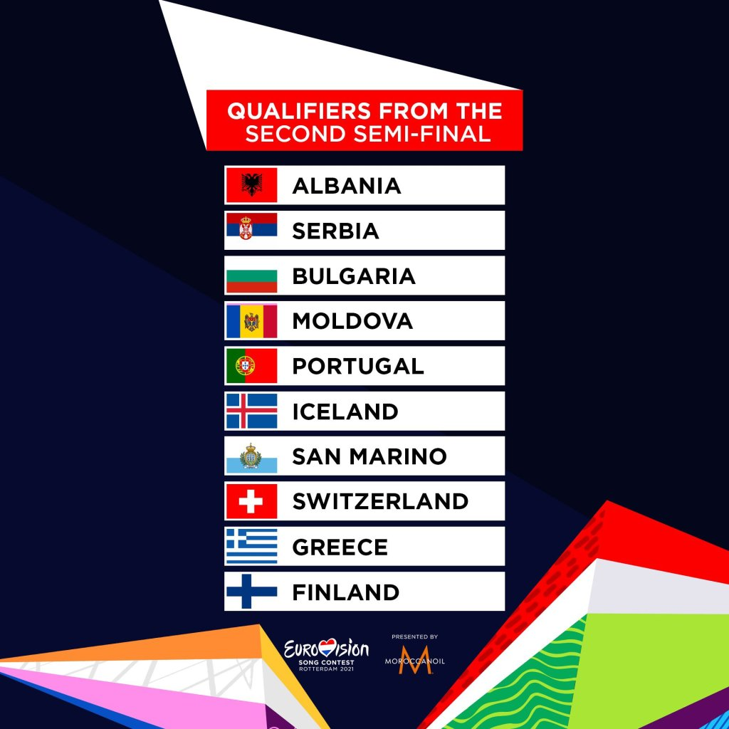 Qualifiers from the second semi final - Rotterdam 2021 Eurovision Song Contest review